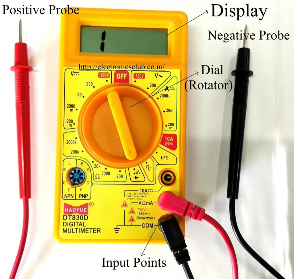Multimeter, Image of Multimeter