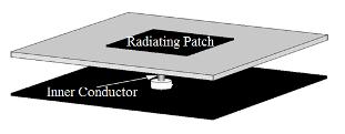 Probe feed Rectangular Microstrip Patch Antenna