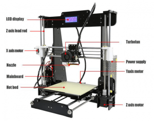 Image of 3D Printer components