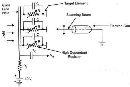 Image of Leaky Capacitor Concept