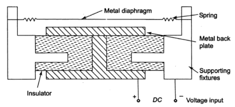 Image of Capacitor Microphone