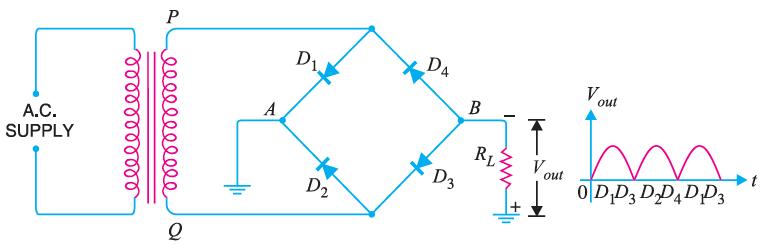 Bridge type full-wave rectifier