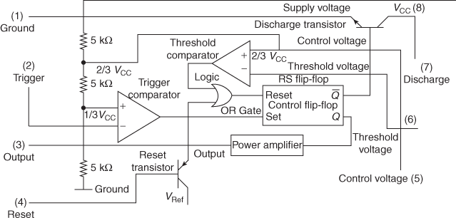 Block Diagram of 555 Timer