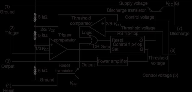 Block Diagram of 555 Timer