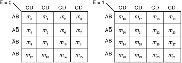 Karnaugh Map for Five variables