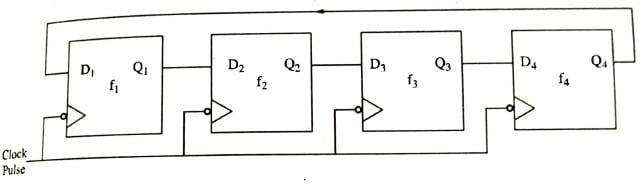 4-bit Ring Counter