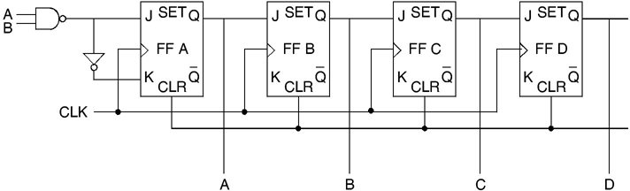 4-stage shift register
