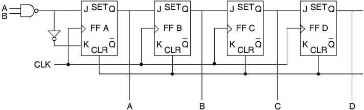 4-stage shift register