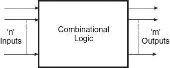 Block diagram of combinational circuit