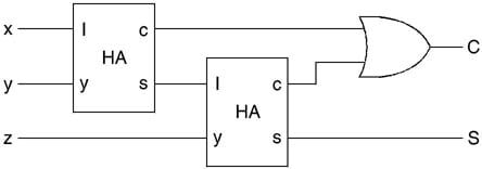 Full adder using two Half adder
