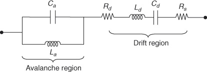 Equivalent circuit of IMPATT diode