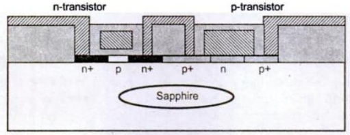 sapphire substrate
