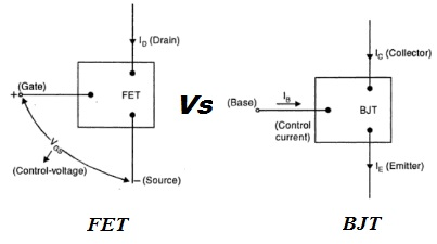 Difference Between FET and BJT