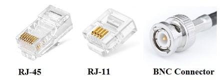 Registered Jack Connectors, RJ, Registered Jack Connector