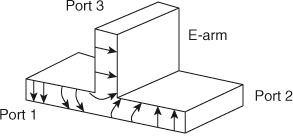 E-plane Tee junction