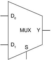 2 × 1 multiplexer