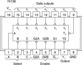 IC 74LS138 pin out