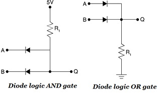 Diode logic in Logic Family