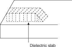 Fixed attenuator, Waveguide Attenuators