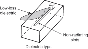 Variable phase shifters in rectangular waveguides