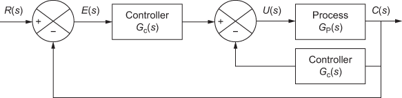 Series-parallel or load compensation