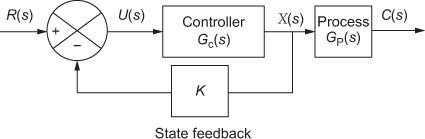 State feedback compensation