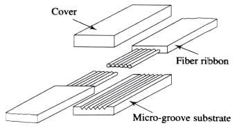 Multiple splicing technique, Optical Fiber Splicing