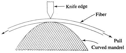 'Score and break' technique of cleaving optical fibers, Optical Fiber Splicing
