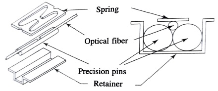 Spring-groove splicing technique