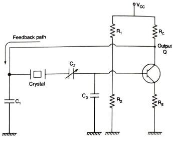 A quartz crystal oscillator, Ultrasonic Waves generation