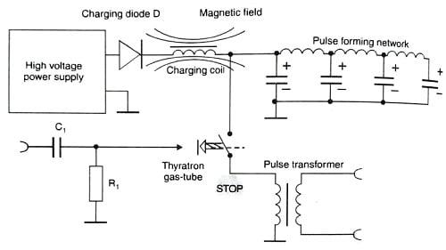 Charging Path of PFN, Charging Path of pulse forming network (PFN)