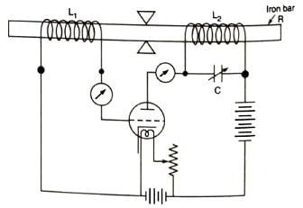 Magnetostriction oscillator, Ultrasonic Waves generation