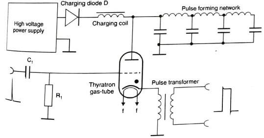 Schematics Diagram of Radar Modulator
