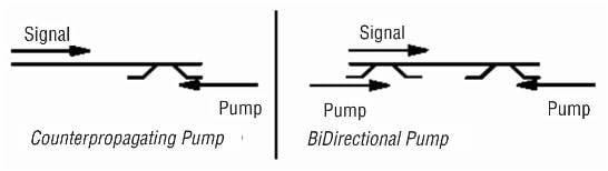 Different pump arrangements