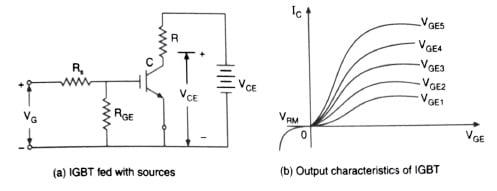 IGBT Characteristics, Insulated Gate Bipolar Transistor (IGBT) Characteristics