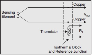 J Type Thermocouple Using Isothermal Block