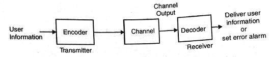 General error detection system