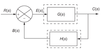 Blocks in the block diagram