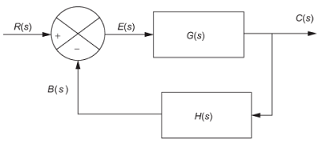 Closed-loop system