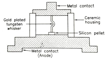Construction of Schottky Barrier Diode