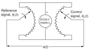 Error sensor having a variable reference voltage