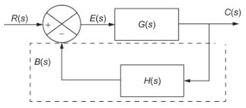 Feedback path, Block Diagram Reduction Technique