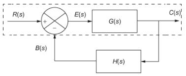 Forward path, Block Diagram Reduction Technique