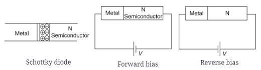 Schottky diode, Forward bias & Reverse bias