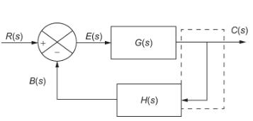 Take-off point, Block Diagram Reduction Technique